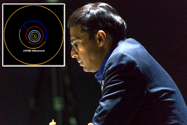Planet Vishyanand, A Recognition to Viswanathan Anand},{Planet Vishyanand, A Recognition to Viswanathan Anand